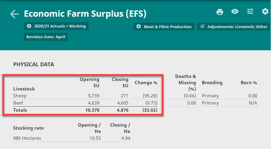 EFS stock units by class