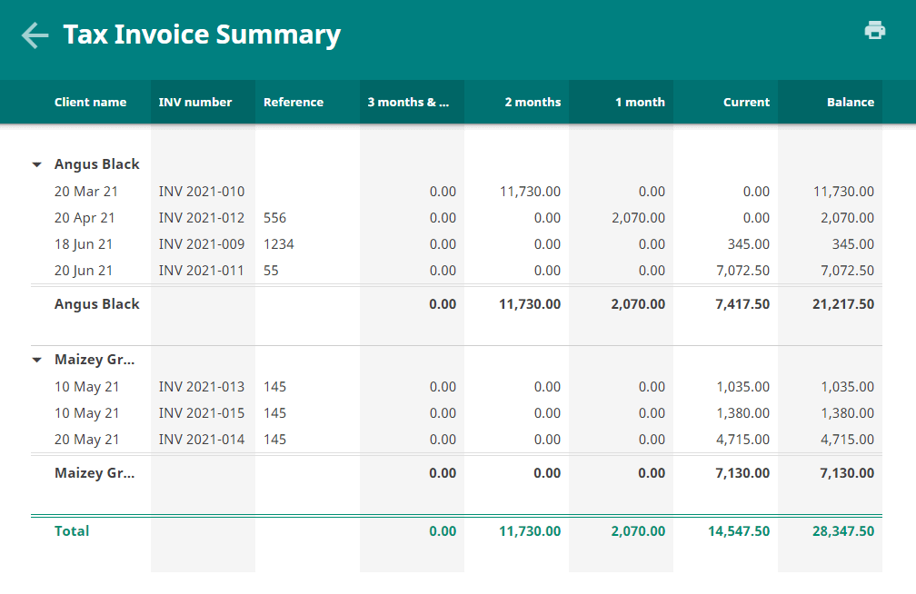 Tax Invoice Summary report