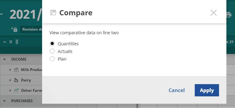 compare quantities